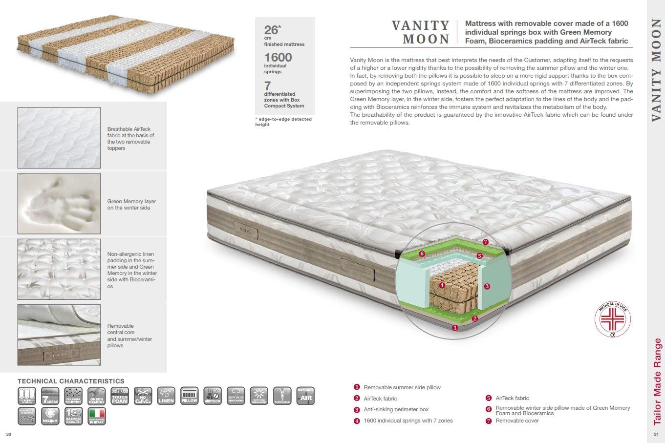 matelas de luxe permaflex matelas luxe s rie moon. Black Bedroom Furniture Sets. Home Design Ideas