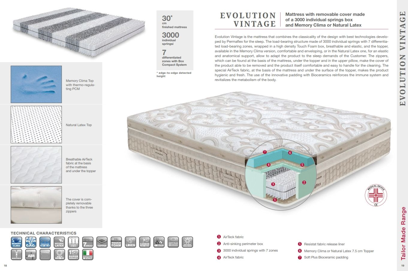 Permaflex Evolution Vintage.Lux Mattresses Luxury Mattress Permaflex Evolution Vintage